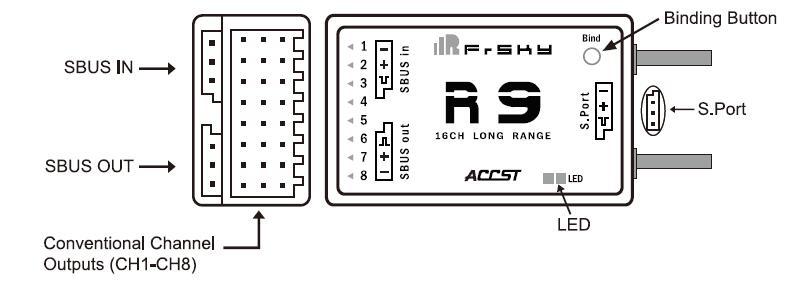 frsky r9 16ch long range receiver